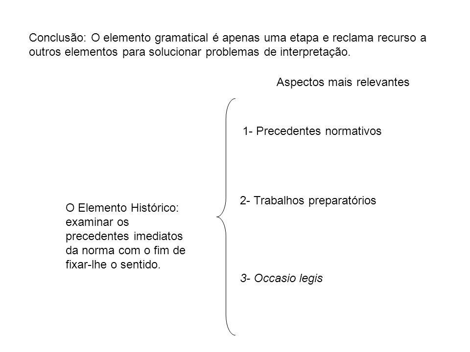 Conclusão: O elemento gramatical é apenas uma etapa e reclama recurso a outros elementos para solucionar problemas de interpretação.