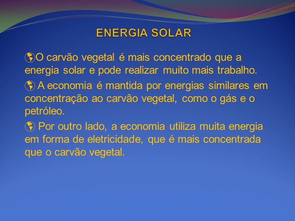O carvão vegetal é mais concentrado que a energia solar e pode realizar muito mais trabalho. A economia é mantida por energias similares em concentraç