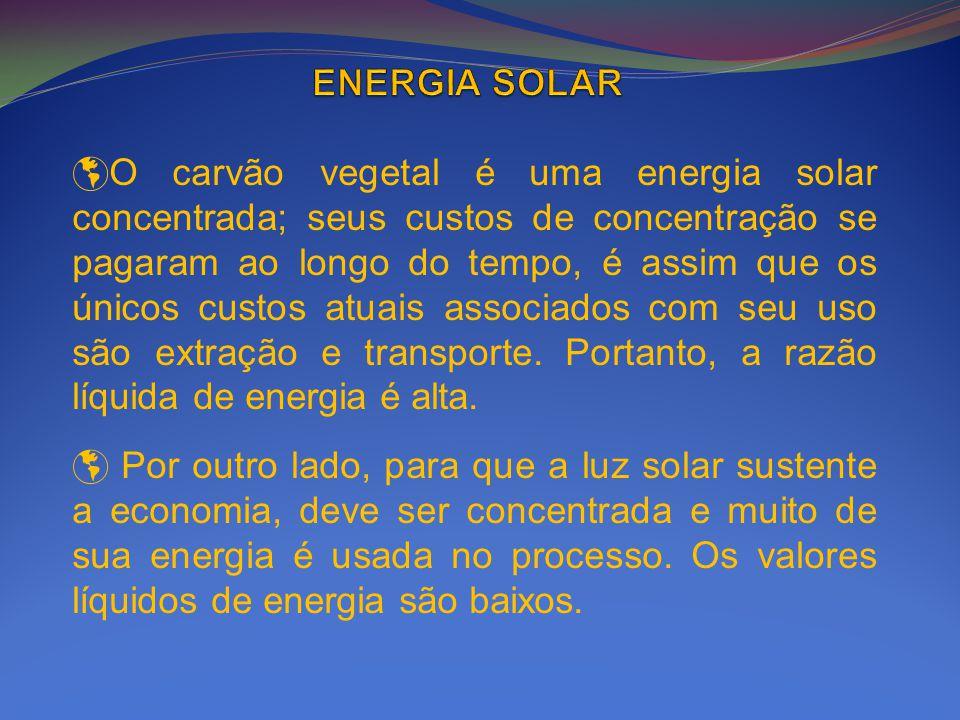 O carvão vegetal é uma energia solar concentrada; seus custos de concentração se pagaram ao longo do tempo, é assim que os únicos custos atuais associ