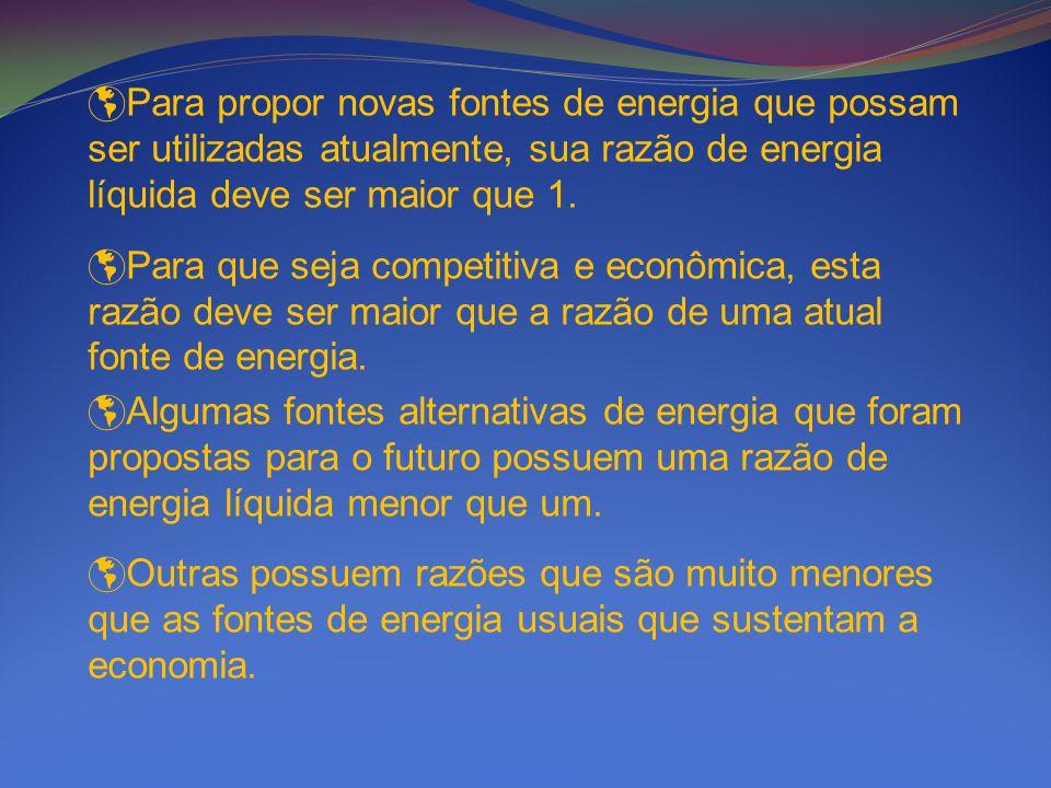 Para propor novas fontes de energia que possam ser utilizadas atualmente, sua razão de energia líquida deve ser maior que 1. Para que seja competitiva