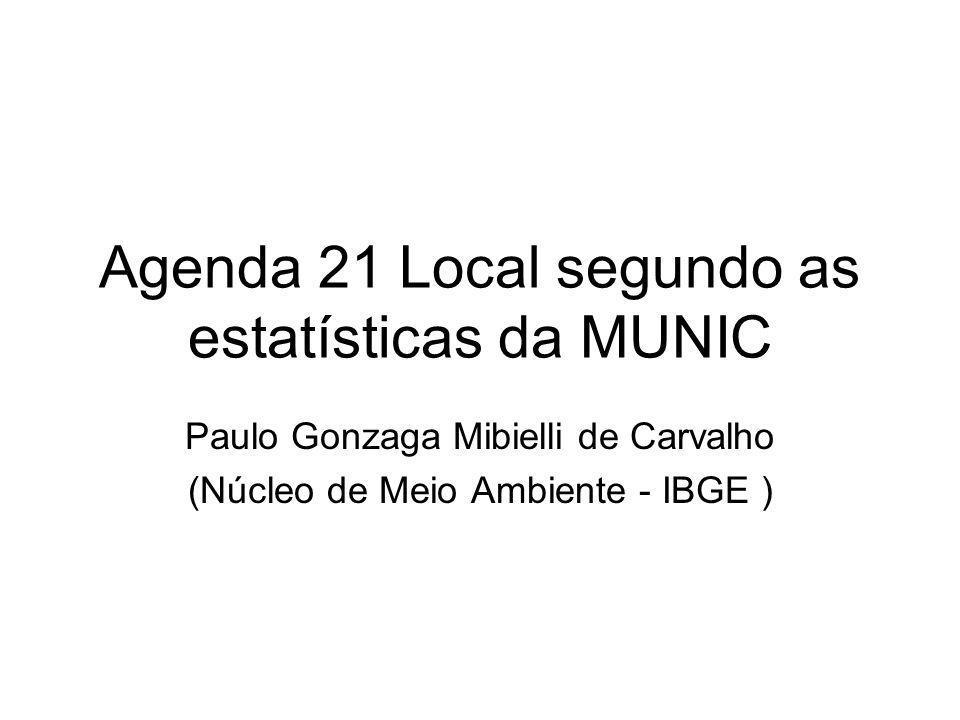Agenda 21 Local segundo as estatísticas da MUNIC Paulo Gonzaga Mibielli de Carvalho (Núcleo de Meio Ambiente - IBGE )