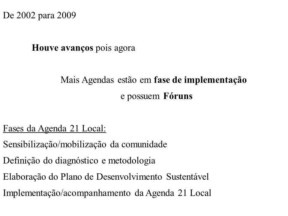 De 2002 para 2009 Houve avanços pois agora Mais Agendas estão em fase de implementação e possuem Fóruns Fases da Agenda 21 Local: Sensibilização/mobilização da comunidade Definição do diagnóstico e metodologia Elaboração do Plano de Desenvolvimento Sustentável Implementação/acompanhamento da Agenda 21 Local