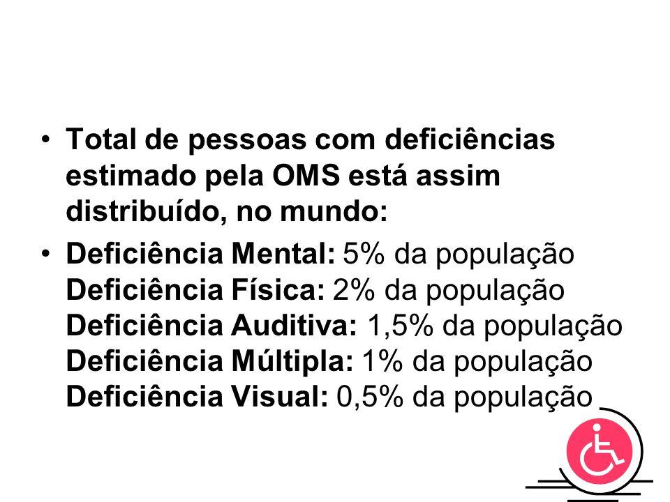 Total de pessoas com deficiências estimado pela OMS está assim distribuído, no mundo: Deficiência Mental: 5% da população Deficiência Física: 2% da po