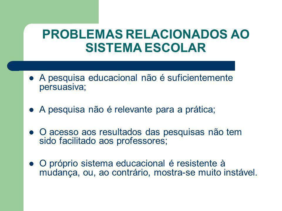 PROBLEMAS RELACIONADOS AO SISTEMA ESCOLAR A pesquisa educacional não é suficientemente persuasiva; A pesquisa não é relevante para a prática; O acesso