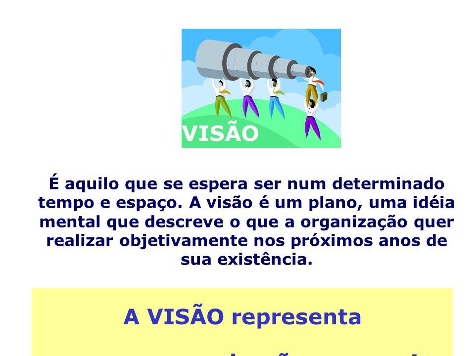 PLANEJAMENTO ESTRATÉGICO PARTICIPATIVO NAS ORGANIZAÇÕES COPEL Gerar, transmitir, distribuir e comercializar energia, bem como prestar serviços correla