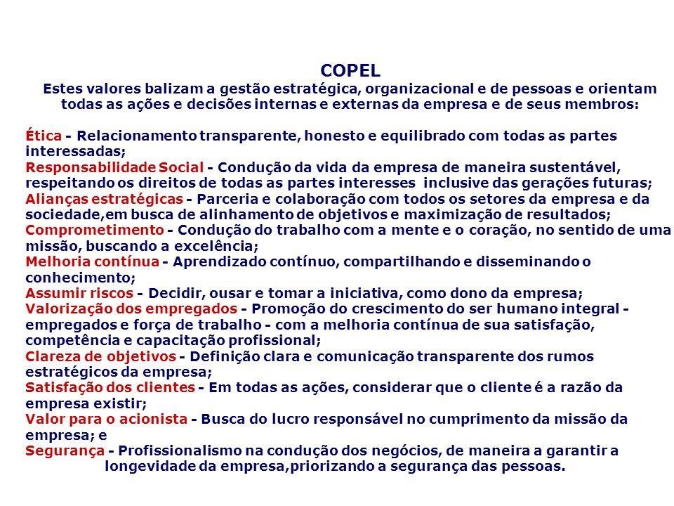 PLANEJAMENTO ESTRATÉGICO PARTICIPATIVO NAS ORGANIZAÇÕES Exemplos de Valores COPERGÁS Comprometimento com os resultados Ética no relacionamento Foco no