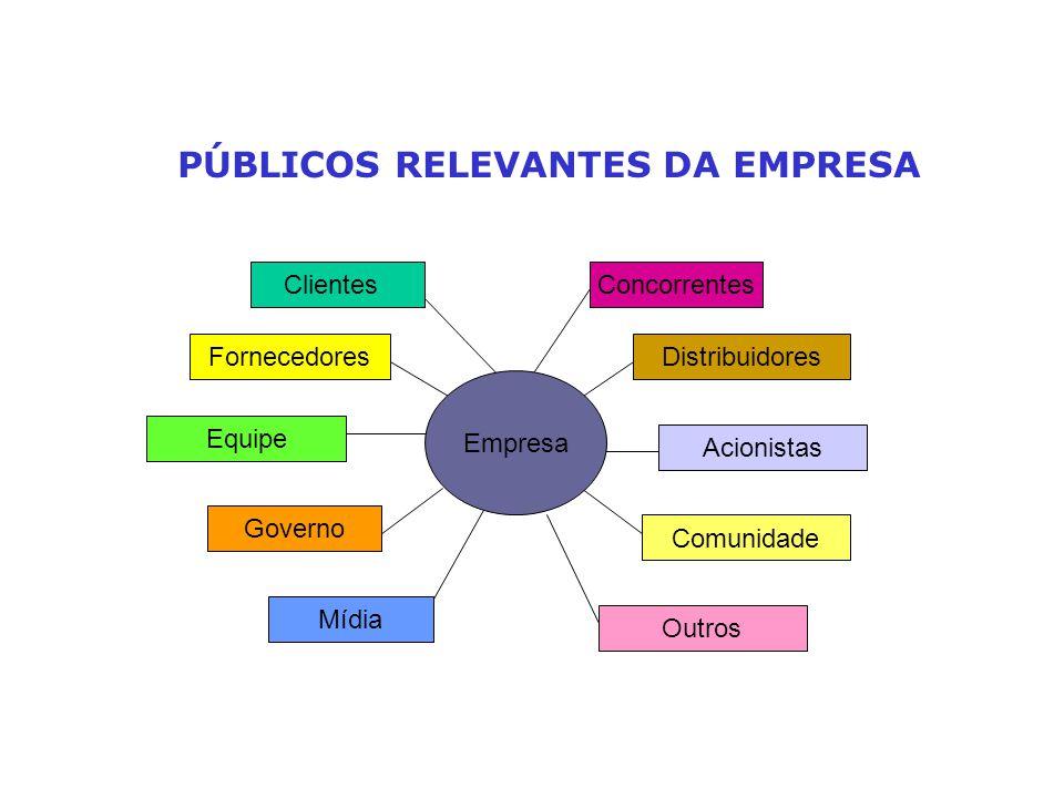 PLANEJAMENTO ESTRATÉGICO PARTICIPATIVO NAS ORGANIZAÇÕES social tecnologia política economia cultural