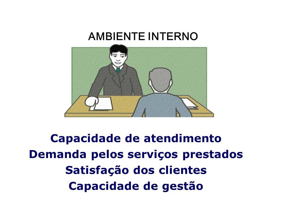 PLANEJAMENTO ESTRATÉGICO PARTICIPATIVO NAS ORGANIZAÇÕES usuários funcionários clientes parceiros fornecedores