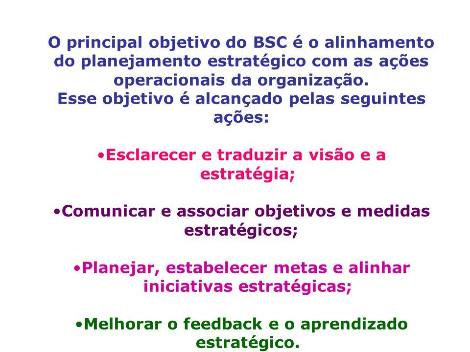 PLANEJAMENTO ESTRATÉGICO PARTICIPATIVO NAS ORGANIZAÇÕES BSC (Balanced Scorecard) é uma sigla que, traduzida, significa Indicadores Balanceados de Dese