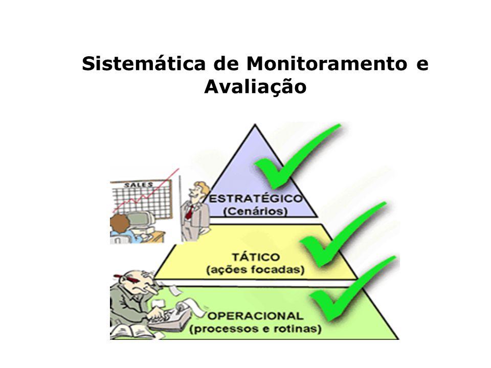 PLANEJAMENTO ESTRATÉGICO PARTICIPATIVO NAS ORGANIZAÇÕES Sistemática de Monitoramento e Avaliação