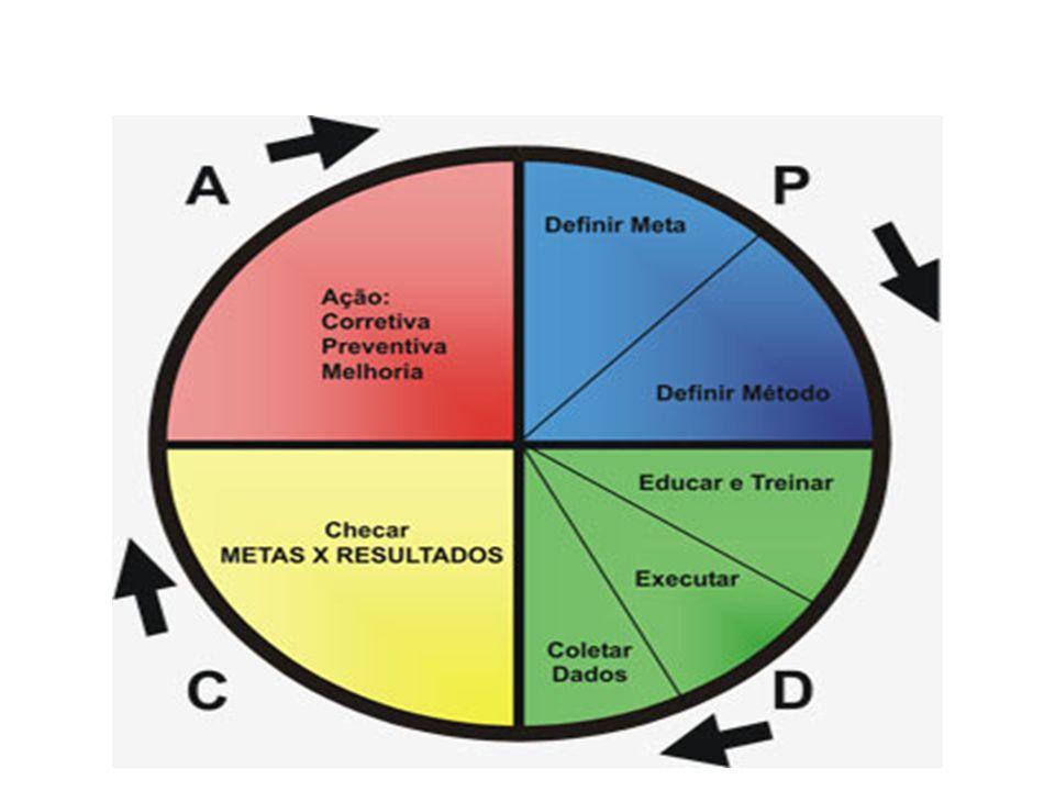 PLANEJAMENTO ESTRATÉGICO PARTICIPATIVO NAS ORGANIZAÇÕES Visão de Futuro Missão EstratégiasMetas
