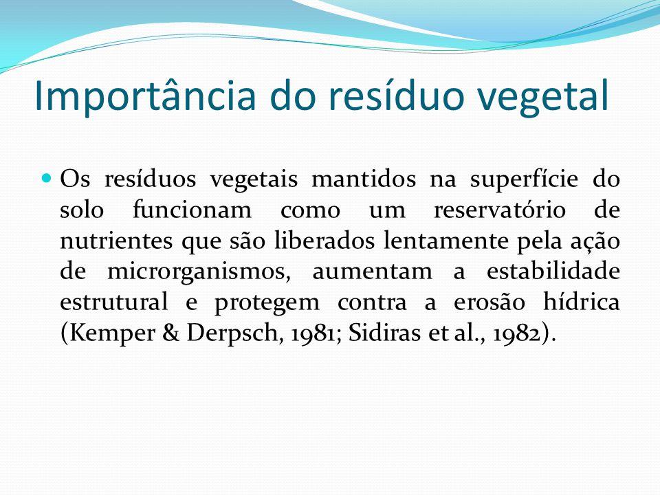 Importância do resíduo vegetal Os resíduos vegetais mantidos na superfície do solo funcionam como um reservatório de nutrientes que são liberados lentamente pela ação de microrganismos, aumentam a estabilidade estrutural e protegem contra a erosão hídrica (Kemper & Derpsch, 1981; Sidiras et al., 1982).