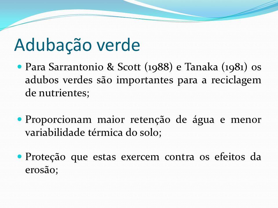 Adubação verde Para Sarrantonio & Scott (1988) e Tanaka (1981) os adubos verdes são importantes para a reciclagem de nutrientes; Proporcionam maior retenção de água e menor variabilidade térmica do solo; Proteção que estas exercem contra os efeitos da erosão;