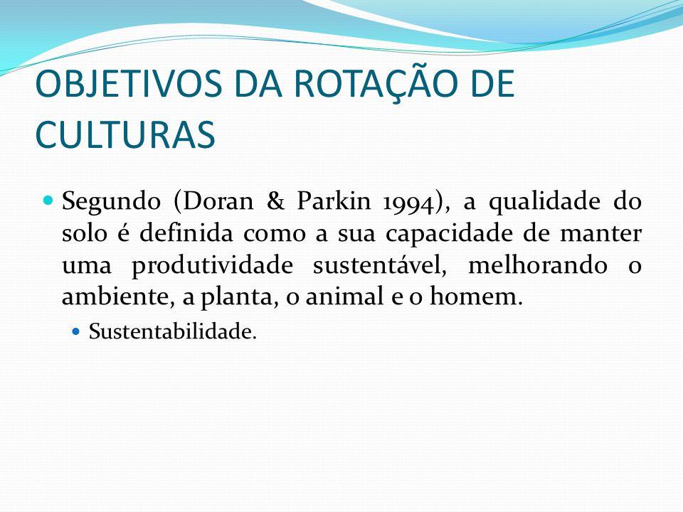 OBJETIVOS DA ROTAÇÃO DE CULTURAS Segundo (Doran & Parkin 1994), a qualidade do solo é definida como a sua capacidade de manter uma produtividade sustentável, melhorando o ambiente, a planta, o animal e o homem.