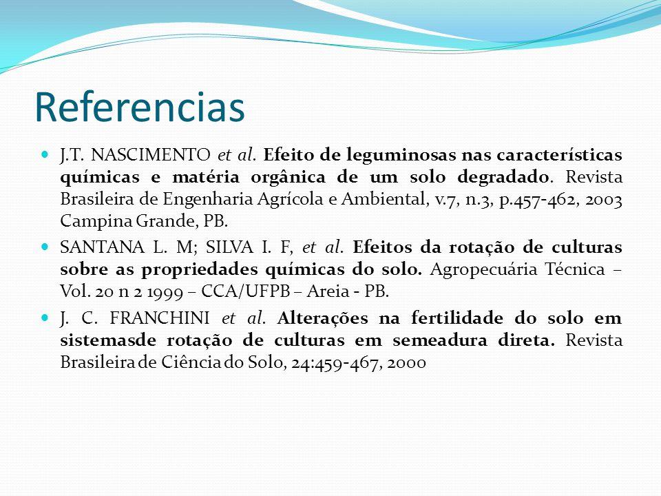 Referencias J.T.NASCIMENTO et al.