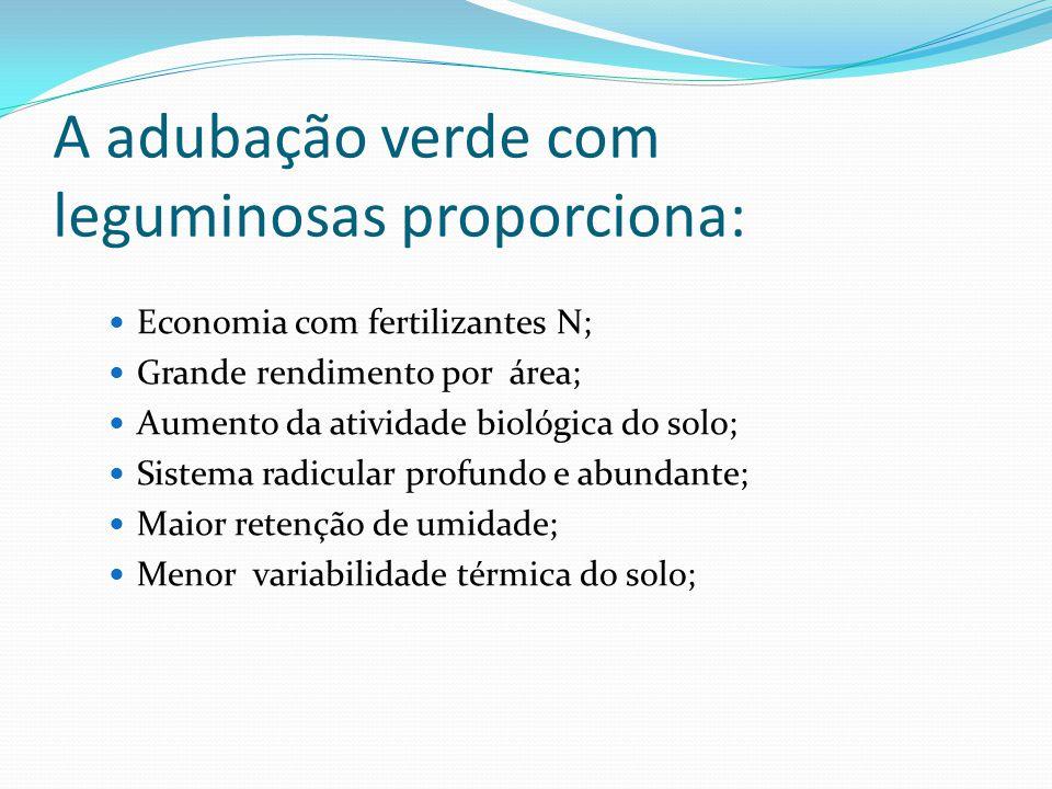 Introdução O sistema de semeadura direta (SD) tem sido cada vez mais explorado em todo o Brasil; Apartir da decada de 70 no paraná, com 2,5M de ha atualmente.