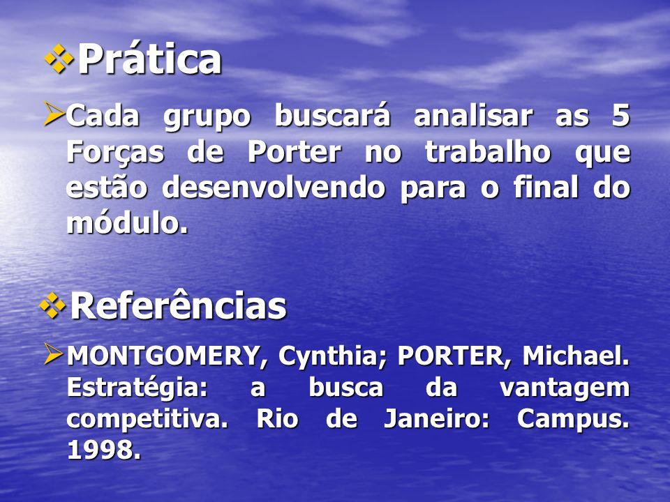 Prática Prática Cada grupo buscará analisar as 5 Forças de Porter no trabalho que estão desenvolvendo para o final do módulo. Cada grupo buscará anali