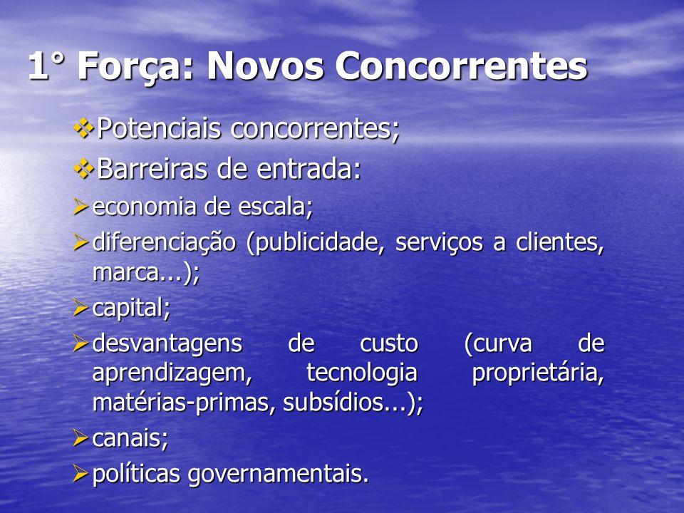 1° Força: Novos Concorrentes Potenciais concorrentes; Potenciais concorrentes; Barreiras de entrada: Barreiras de entrada: economia de escala; economi