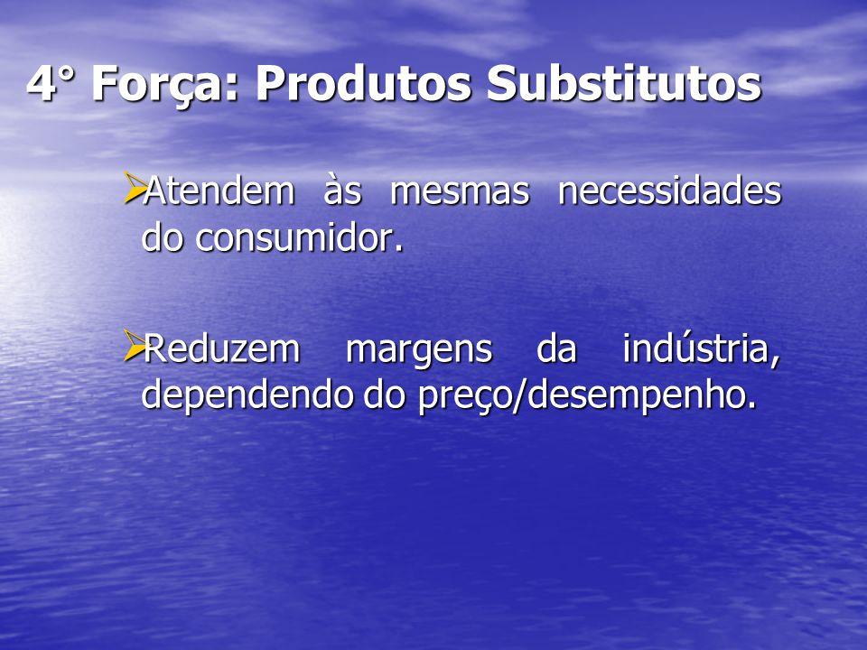 4° Força: Produtos Substitutos Atendem às mesmas necessidades do consumidor. Atendem às mesmas necessidades do consumidor. Reduzem margens da indústri