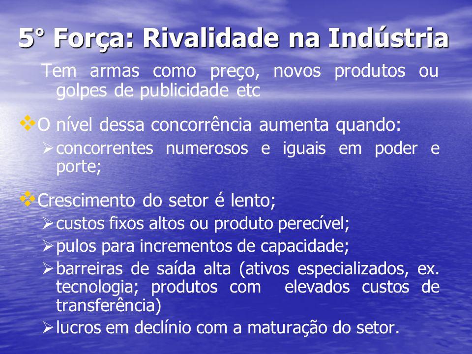 5° Força: Rivalidade na Indústria Tem armas como preço, novos produtos ou golpes de publicidade etc O nível dessa concorrência aumenta quando: concorr