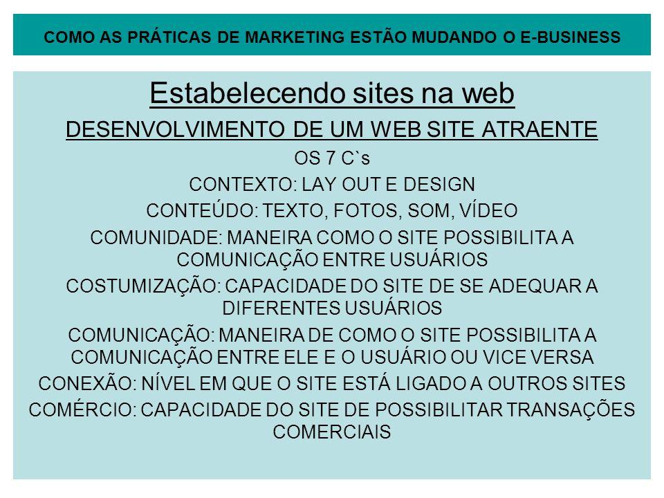 COMO AS PRÁTICAS DE MARKETING ESTÃO MUDANDO O E-BUSINESS Estabelecendo sites na web DESENVOLVIMENTO DE UM WEB SITE ATRAENTE OS 7 C`s CONTEXTO: LAY OUT