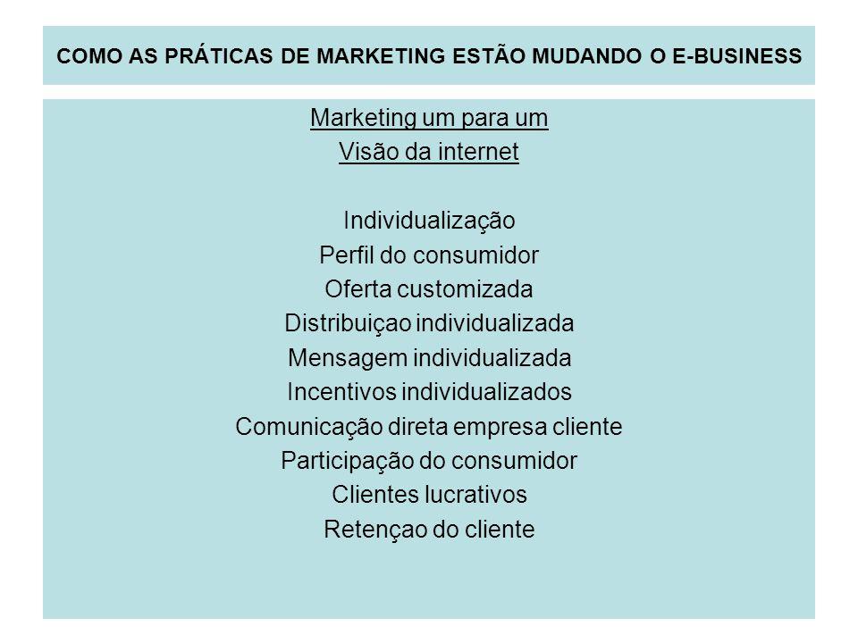 COMO AS PRÁTICAS DE MARKETING ESTÃO MUDANDO O E-BUSINESS Marketing um para um Visão da internet Individualização Perfil do consumidor Oferta customiza