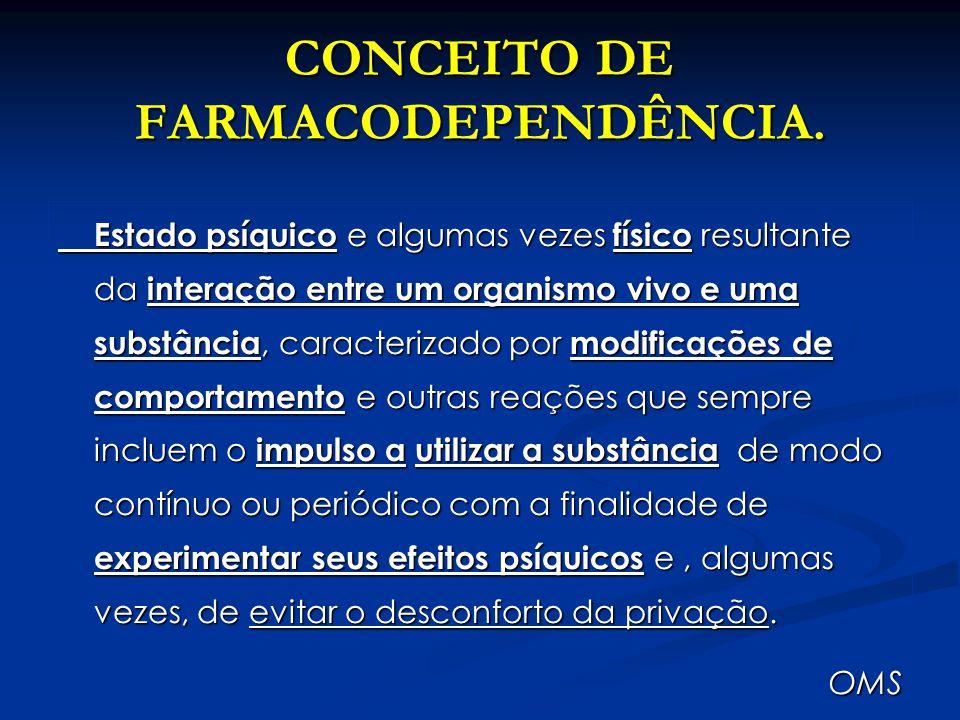 CONCEITO DE FARMACODEPENDÊNCIA. Estado psíquico e algumas vezes físico resultante da interação entre um organismo vivo e uma substância, caracterizado