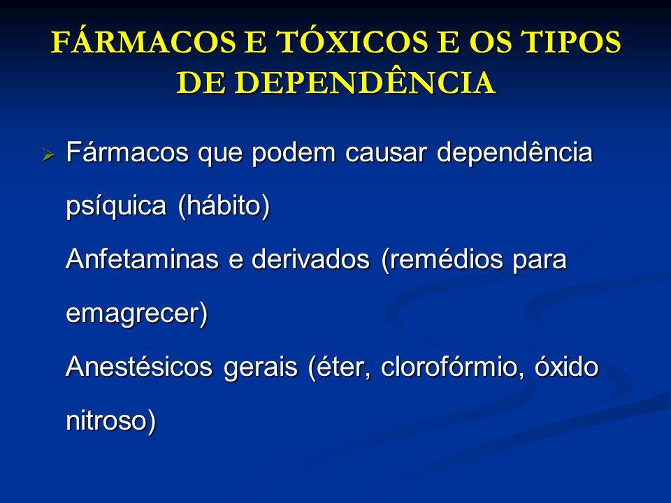 FÁRMACOS E TÓXICOS E OS TIPOS DE DEPENDÊNCIA Fármacos que podem causar dependência psíquica (hábito) Anfetaminas e derivados (remédios para emagrecer)