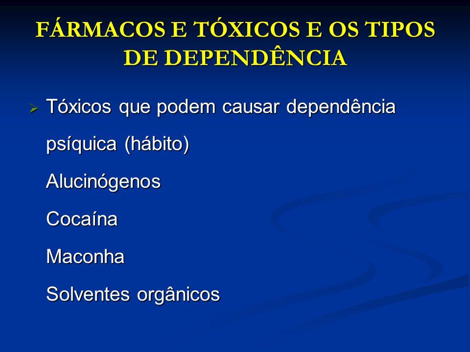 FÁRMACOS E TÓXICOS E OS TIPOS DE DEPENDÊNCIA Tóxicos que podem causar dependência psíquica (hábito) Alucinógenos Cocaína Maconha Solventes orgânicos T