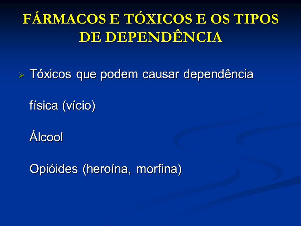 FÁRMACOS E TÓXICOS E OS TIPOS DE DEPENDÊNCIA Tóxicos que podem causar dependência física (vício) Álcool Opióides (heroína, morfina) Tóxicos que podem