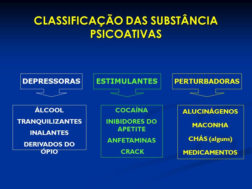 CLASSIFICAÇÃO DAS SUBSTÂNCIA PSICOATIVAS DEPRESSORAS PERTURBADORAS ESTIMULANTES ÁLCOOL TRANQUILIZANTES INALANTES DERIVADOS DO ÓPIO COCAÍNA INIBIDORES