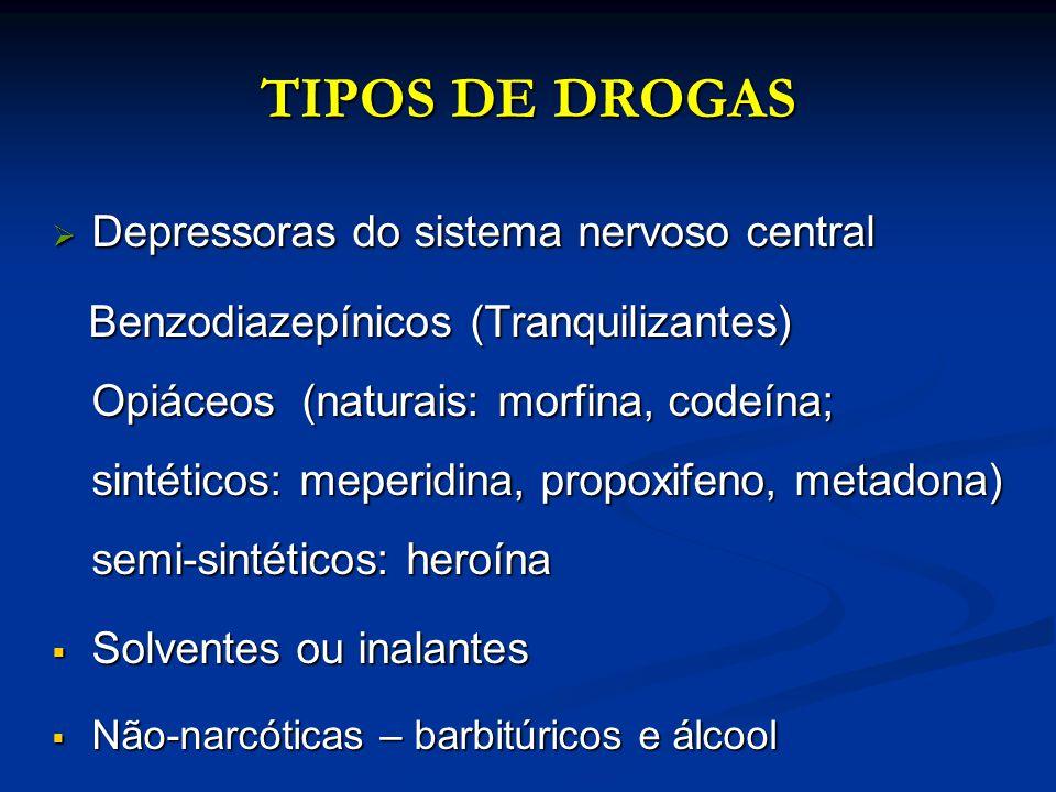 TIPOS DE DROGAS Depressoras do sistema nervoso central Depressoras do sistema nervoso central Benzodiazepínicos (Tranquilizantes) Opiáceos (naturais: