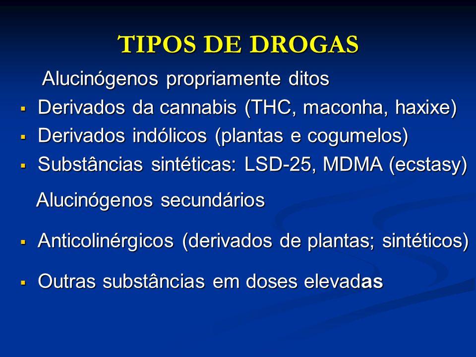 TIPOS DE DROGAS Alucinógenos propriamente ditos Alucinógenos propriamente ditos Derivados da cannabis (THC, maconha, haxixe) Derivados da cannabis (TH