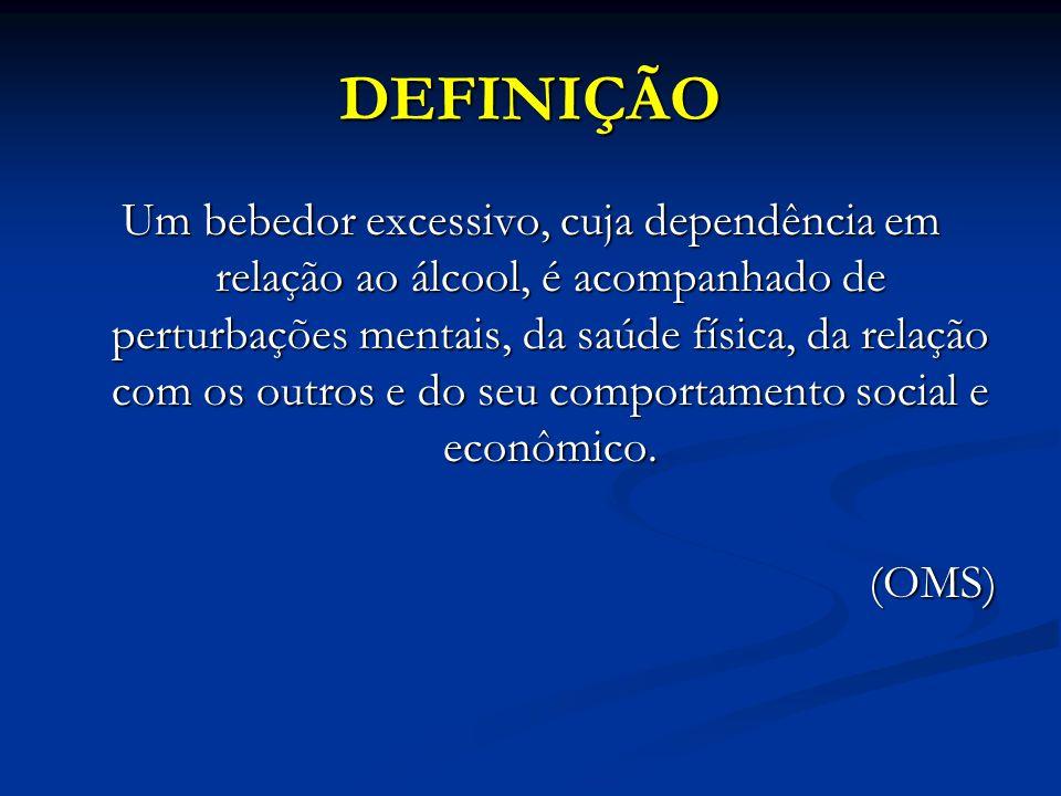 DEFINIÇÃO Um bebedor excessivo, cuja dependência em relação ao álcool, é acompanhado de perturbações mentais, da saúde física, da relação com os outro