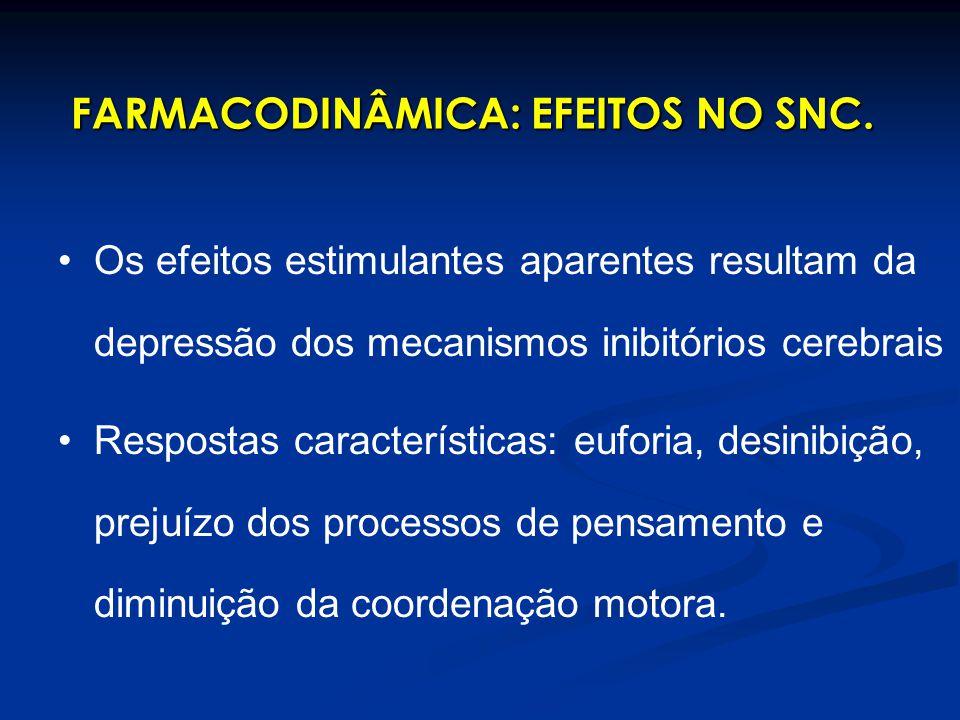 FARMACODINÂMICA: EFEITOS NO SNC. Os efeitos estimulantes aparentes resultam da depressão dos mecanismos inibitórios cerebrais Respostas característica