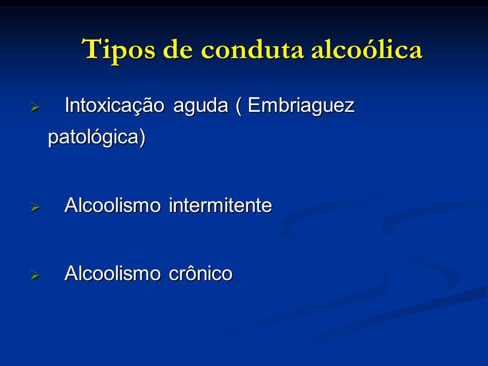 Tipos de conduta alcoólica Tipos de conduta alcoólica Intoxicação aguda ( Embriaguez patológica) Intoxicação aguda ( Embriaguez patológica) Alcoolismo