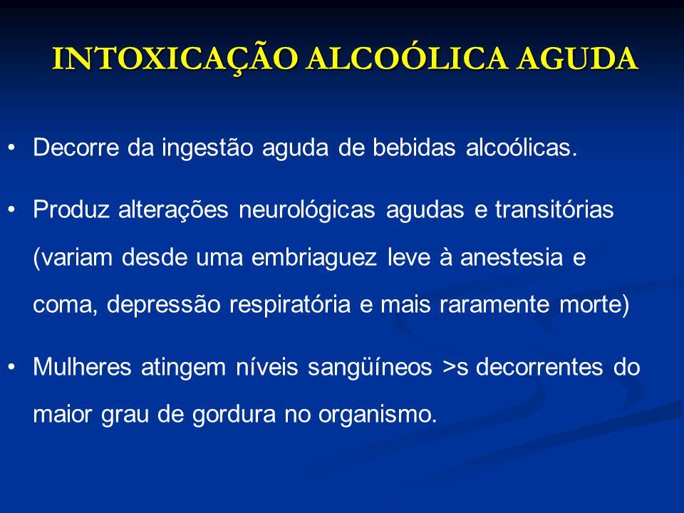 INTOXICAÇÃO ALCOÓLICA AGUDA Decorre da ingestão aguda de bebidas alcoólicas. Produz alterações neurológicas agudas e transitórias (variam desde uma em