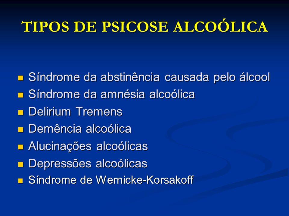 TIPOS DE PSICOSE ALCOÓLICA Síndrome da abstinência causada pelo álcool Síndrome da abstinência causada pelo álcool Síndrome da amnésia alcoólica Síndr