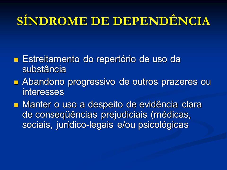 SÍNDROME DE DEPENDÊNCIA Estreitamento do repertório de uso da substância Estreitamento do repertório de uso da substância Abandono progressivo de outr