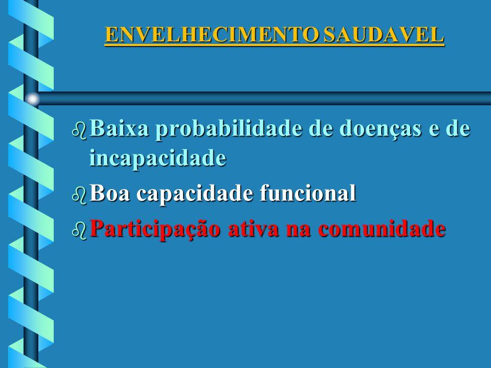 ENVELHECIMENTO SAUDAVEL b Baixa probabilidade de doenças e de incapacidade b Boa capacidade funcional b Participação ativa na comunidade