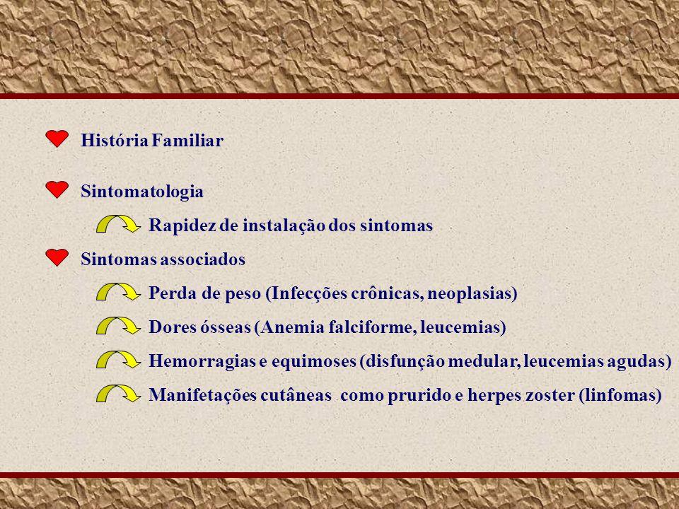 História Familiar Sintomatologia Rapidez de instalação dos sintomas Sintomas associados Perda de peso (Infecções crônicas, neoplasias) Dores ósseas (A