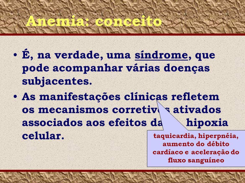 Anemia: conceito É, na verdade, uma síndrome, que pode acompanhar várias doenças subjacentes. As manifestações clínicas refletem os mecanismos correti