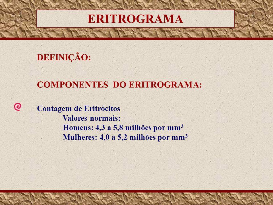 DEFINIÇÃO: ERITROGRAMA COMPONENTES DO ERITROGRAMA: Contagem de Eritrócitos Valores normais: Homens: 4,3 a 5,8 milhões por mm 3 Mulheres: 4,0 a 5,2 mil