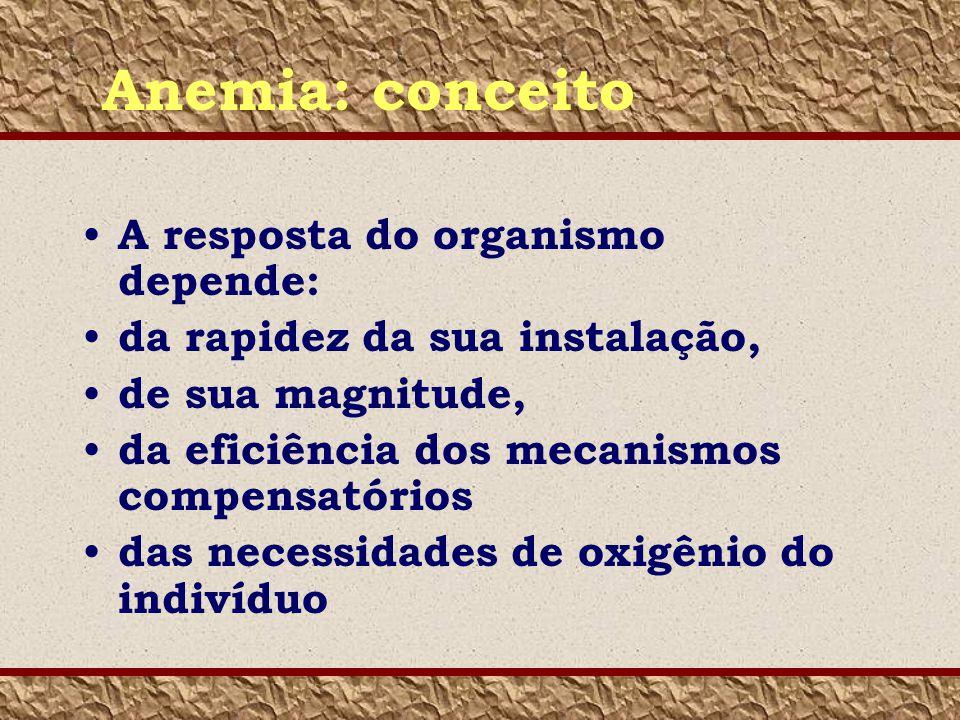 Anemia: conceito A resposta do organismo depende: da rapidez da sua instalação, de sua magnitude, da eficiência dos mecanismos compensatórios das nece