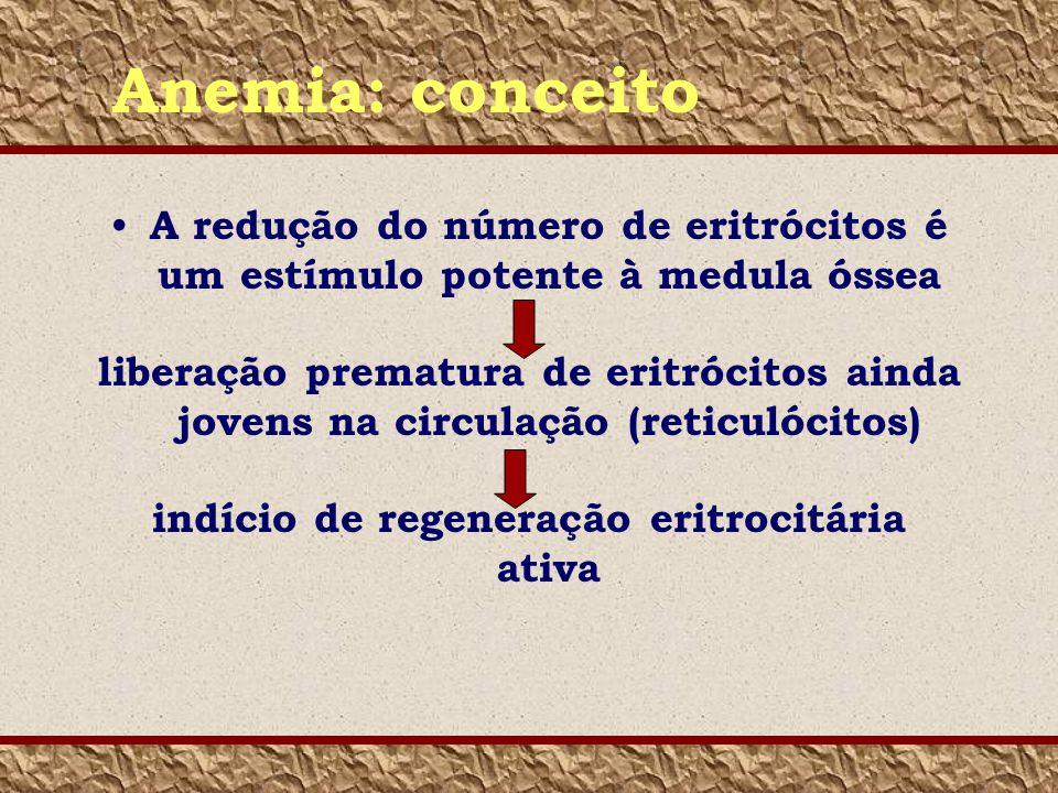 Anemia: conceito A redução do número de eritrócitos é um estímulo potente à medula óssea liberação prematura de eritrócitos ainda jovens na circulação