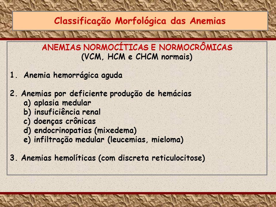 Classificação Morfológica das Anemias ANEMIAS NORMOCÍTICAS E NORMOCRÔMICAS (VCM, HCM e CHCM normais) 1.Anemia hemorrágica aguda 2. Anemias por deficie