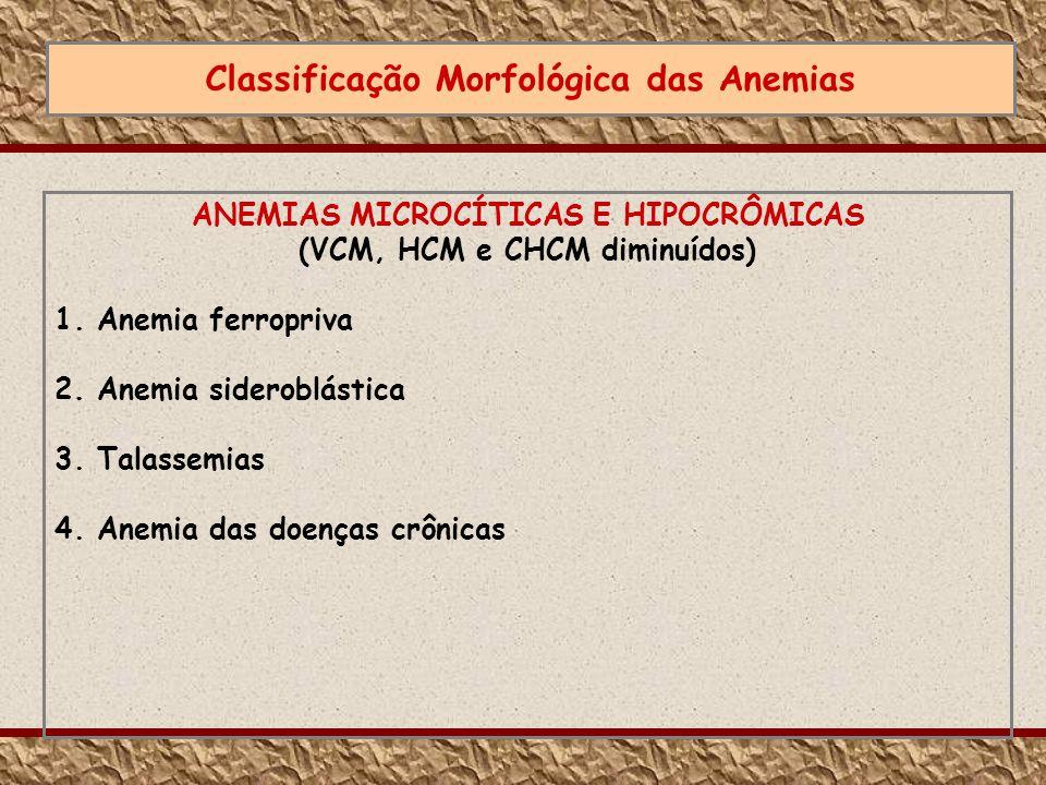 Classificação Morfológica das Anemias ANEMIAS MICROCÍTICAS E HIPOCRÔMICAS (VCM, HCM e CHCM diminuídos) 1. Anemia ferropriva 2. Anemia sideroblástica 3