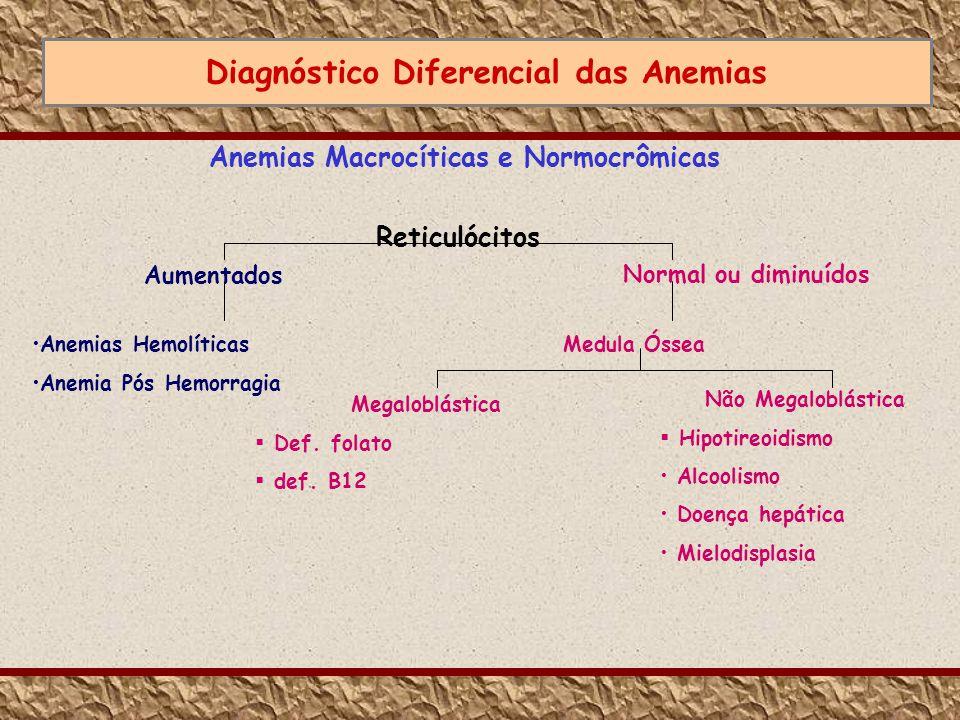 Diagnóstico Diferencial das Anemias Anemias Macrocíticas e Normocrômicas Reticulócitos Aumentados Normal ou diminuídos Anemias Hemolíticas Anemia Pós