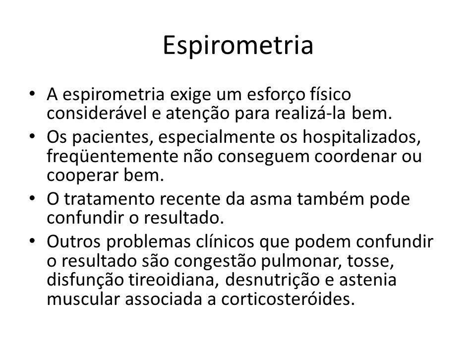 Espirometria A espirometria exige um esforço físico considerável e atenção para realizá-la bem. Os pacientes, especialmente os hospitalizados, freqüen
