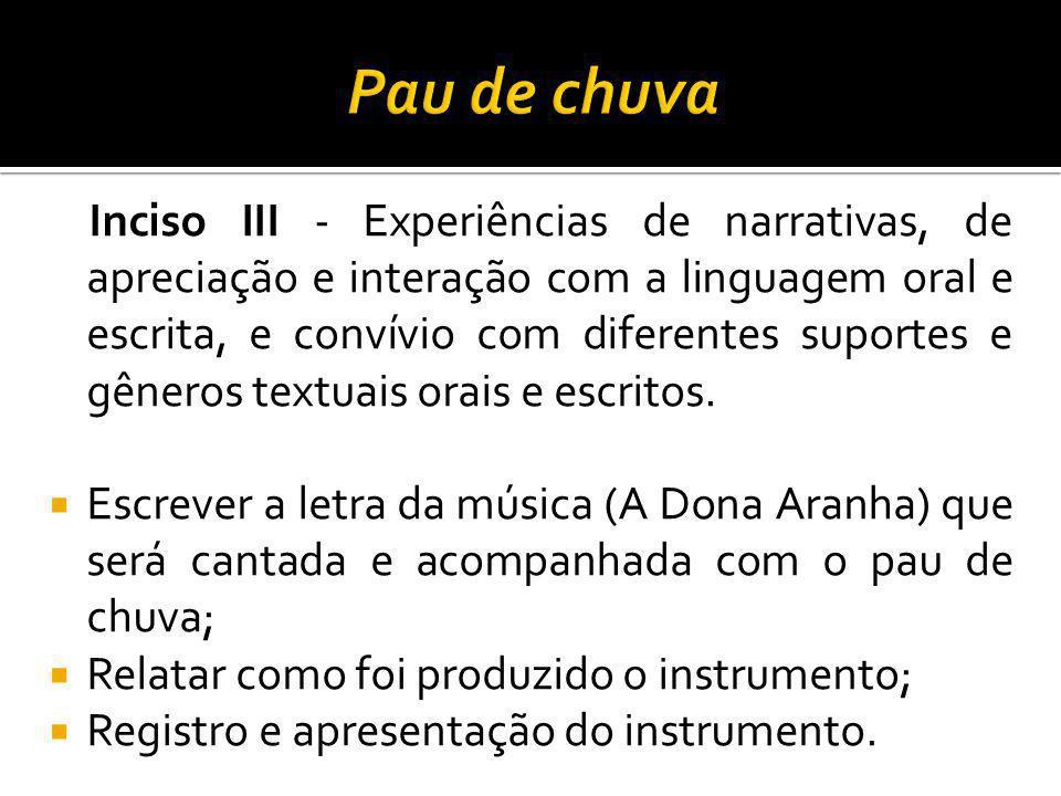 Inciso III - Experiências de narrativas, de apreciação e interação com a linguagem oral e escrita, e convívio com diferentes suportes e gêneros textua